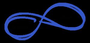 Lemniscaat Loop structure-chaos